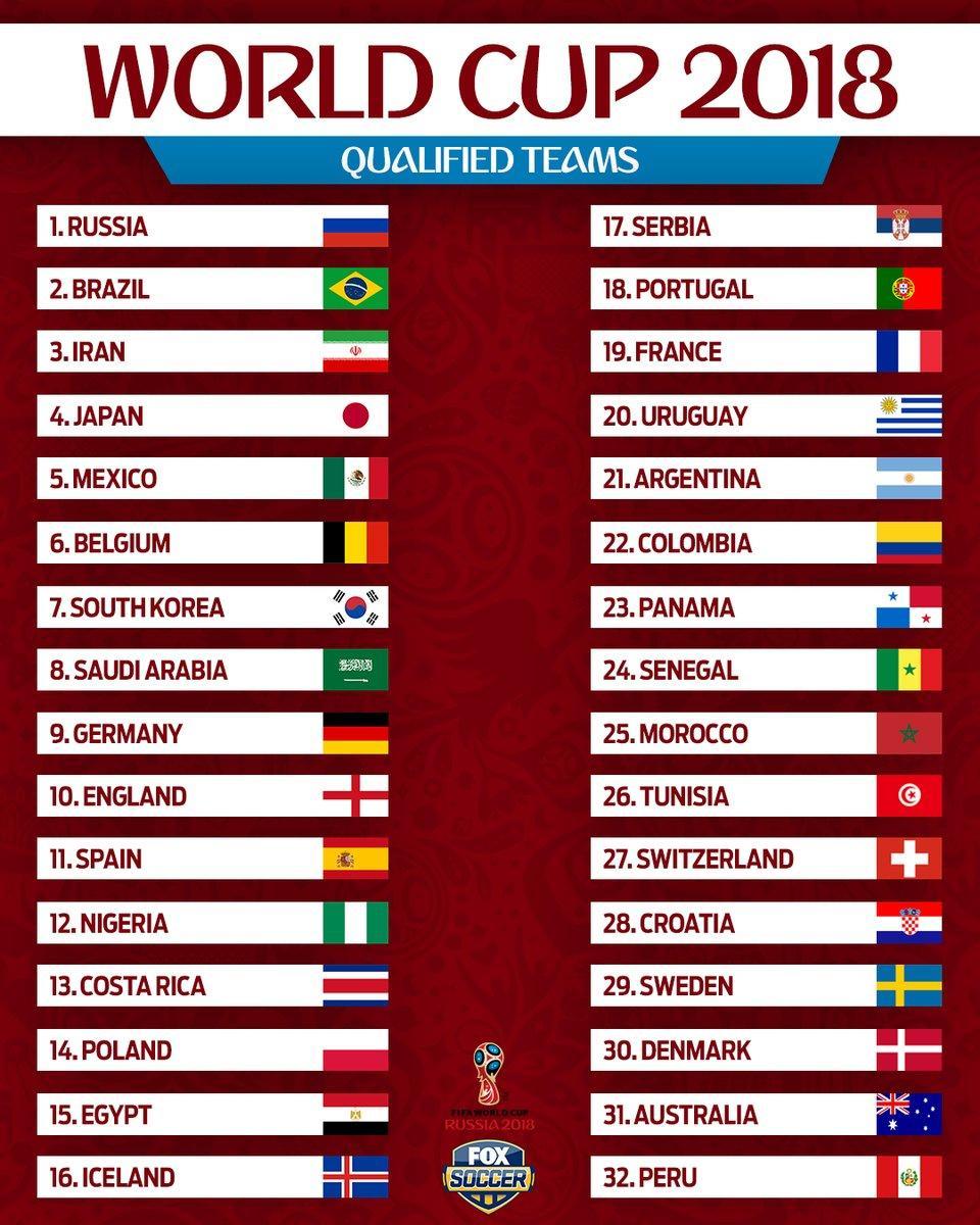 俄罗斯世界杯32强全部出炉 12月1日小组对阵