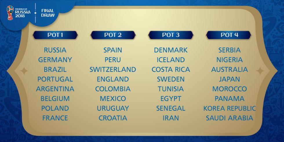 世界杯32强抽签分档:英西无缘种子 亚洲4队进4档