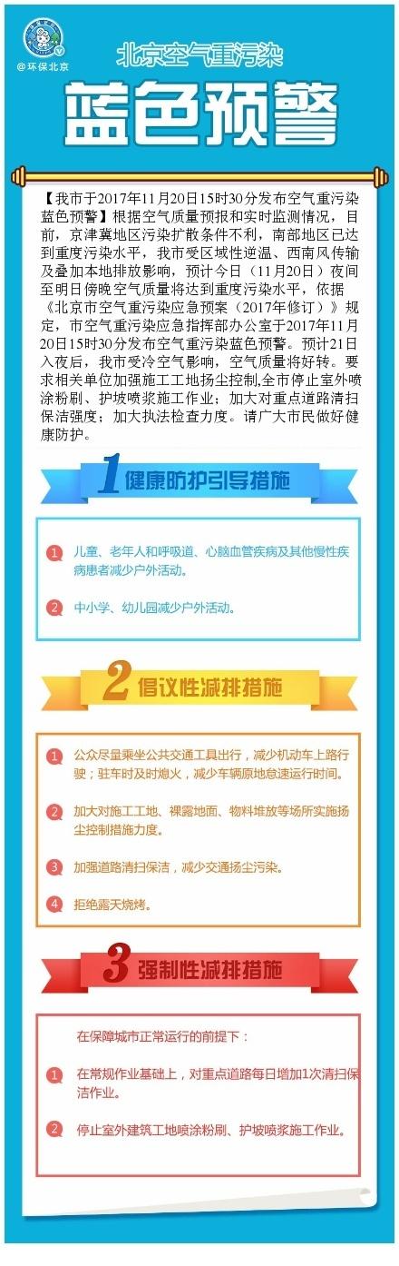 北京发布空气重污染蓝色预警