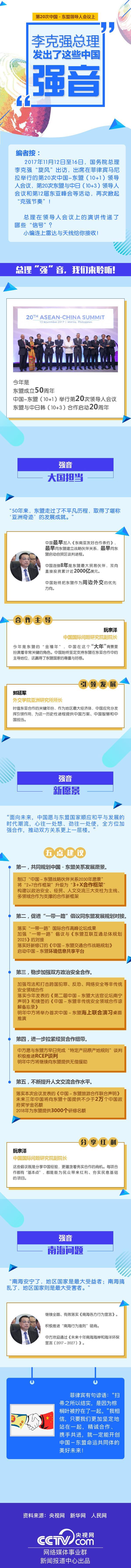 【一图解读】第20次中国-东盟领导人会议上 李克强总理发出了这些中国强音