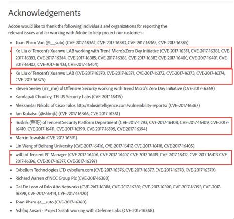"""Adobe致谢 腾讯安全11月""""漏洞致谢榜""""独占鳌头"""