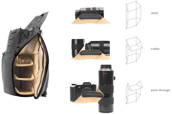 限量版徕卡相机背包