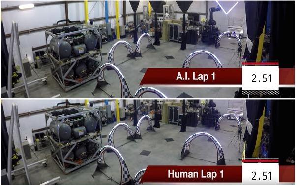 比拼无人机操控技术:人类速度更快、而AI操作更稳