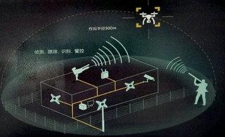 青岛航母基地已配备反无人机系统
