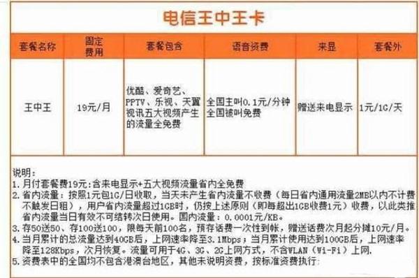 """中国电信推""""王中王""""卡:优酷、爱奇等App免流"""
