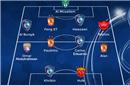亚冠赛季最佳阵容:中超4将入围 恒大3人上港1人