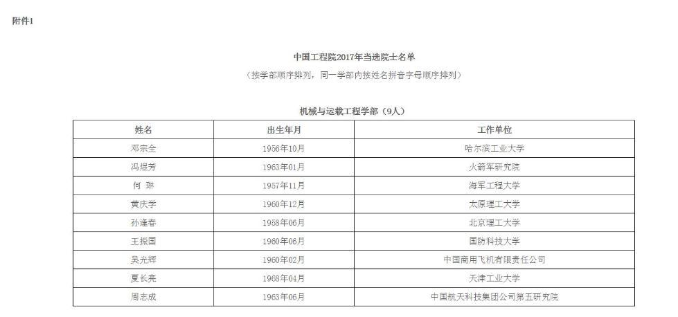 中国工程院新增67位院士 比尔•盖茨当选外籍院士