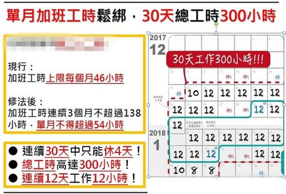 每月工作336小时积假出境游? 网友酸:22k能去哪 医院or太平间?