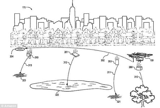 亚马逊获得新专利无人机失灵可自动分解