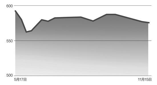 明年下水煤继续采用协商定价 长协履约率不低于90%