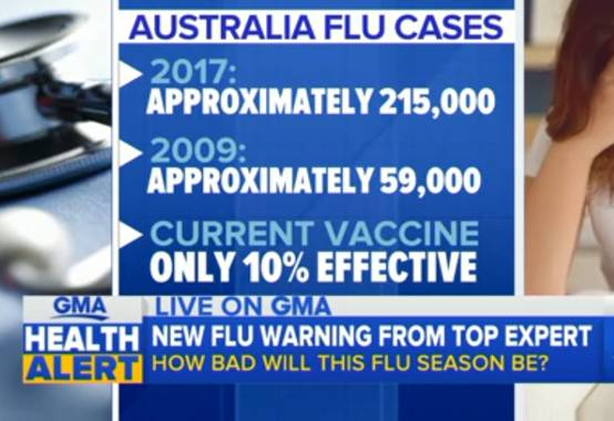 专家:2017年美流感形势或非常严峻 疫苗收效甚微