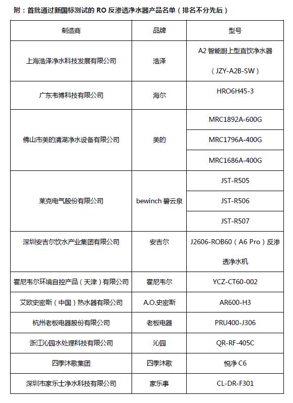 """净水机新规出台迎""""首考"""" 家电院公布首批新国标测试产品-烽巢网"""