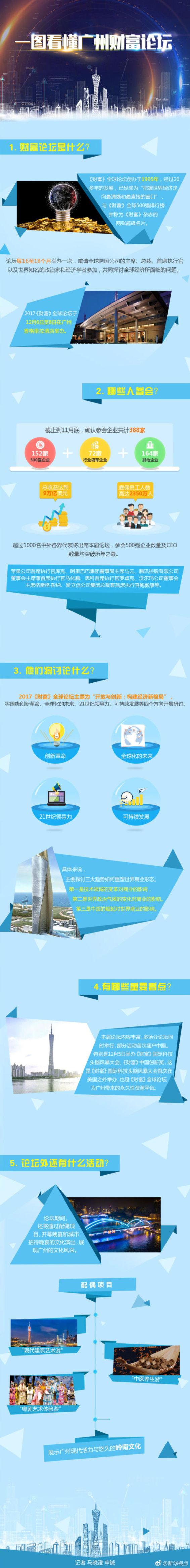 一图看懂广州财富论坛