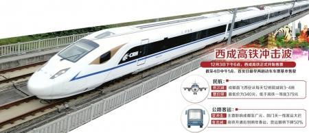 西成高铁冲击波:直飞航班减少 未来两月票价大跳水