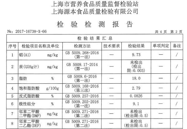 桃园眷村承认油条检出铝残留:可能源于面粉或用水