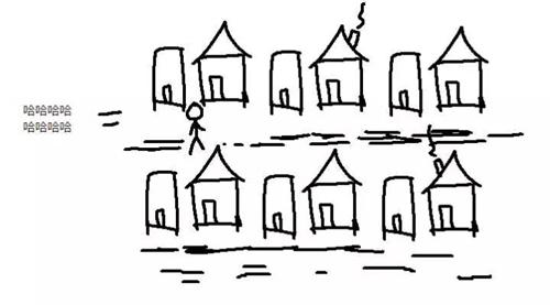 哈哈哈就是好多好多个小房子排在一起