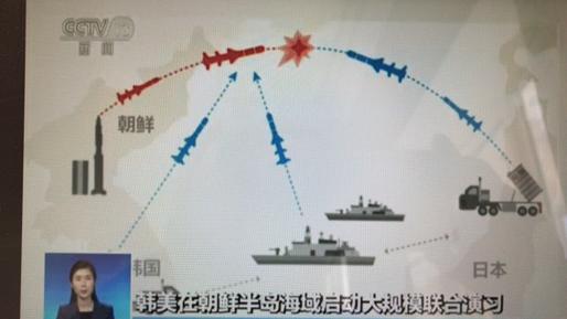 美日韩与中俄反导演习撞日,安的什么心?