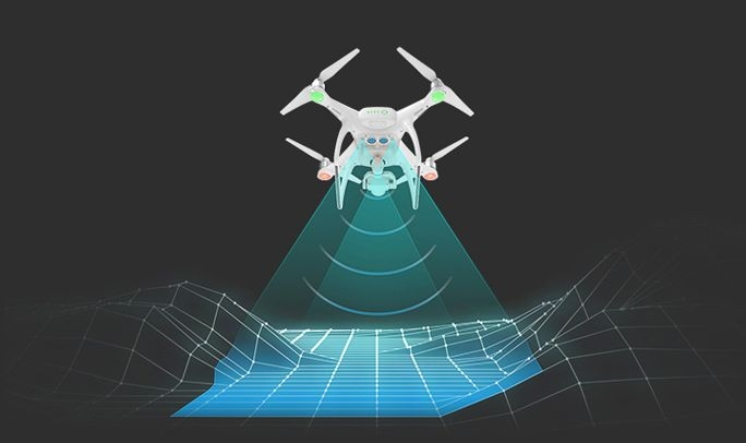 无人机避障的技术实现方式