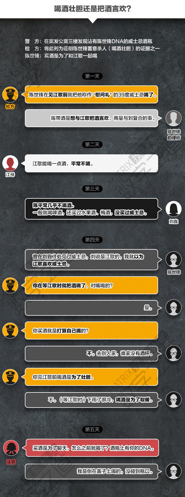 江歌案庭审:解释、谎言难分辨 只有刀伤不说谎