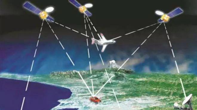 中国北斗为何突然与美国GPS信号兼容?