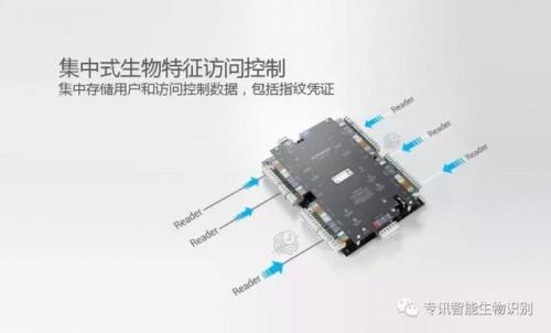 Suprema发布新品智能生物识别控制器