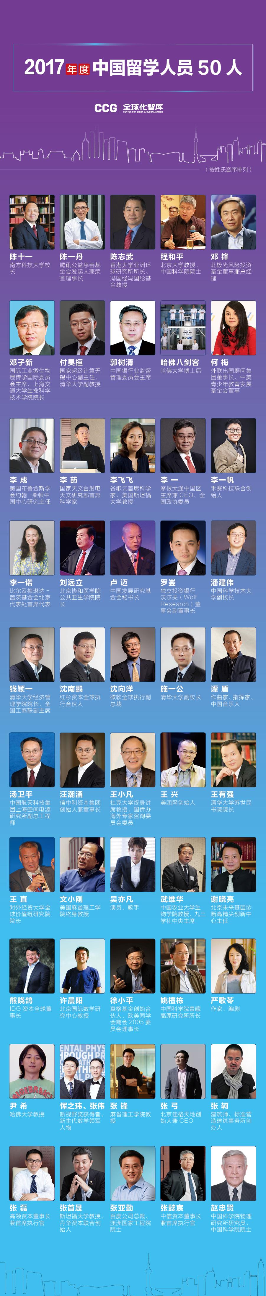 """""""2017年度中国留学人员50人""""榜单:青年留学人才成绩显著"""