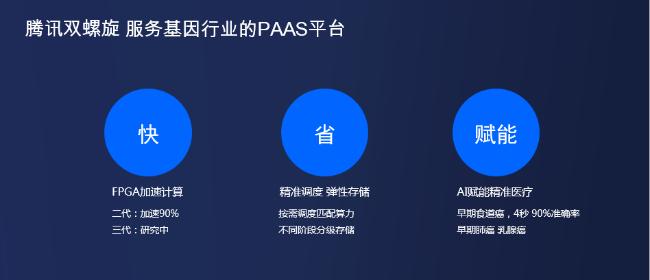 国内首个二代基因测序FPGA加速方案落地腾讯云