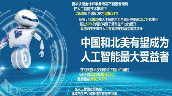 西媒:中国人工智能水平媲美美国 双寡头局面已到来?
