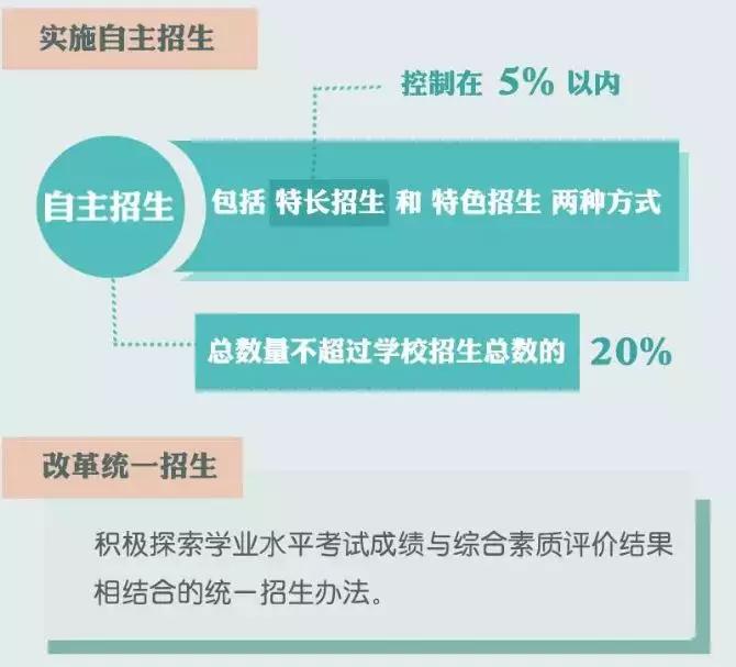 北京规划中的十一座湖人新城基出