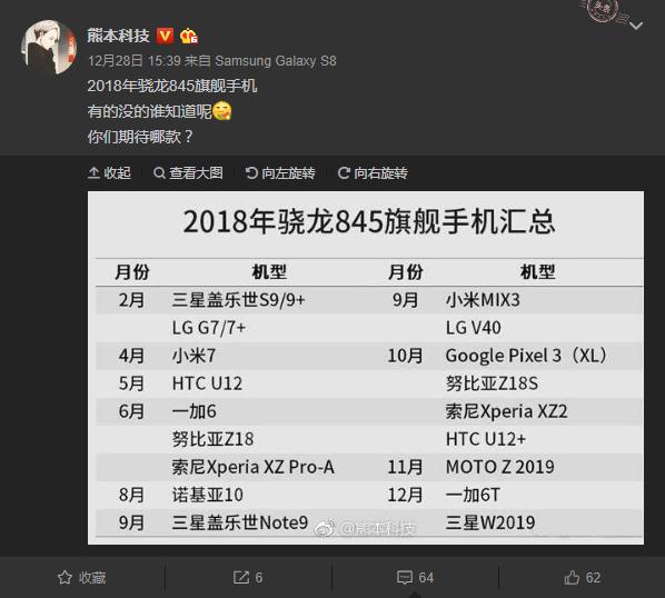 2018年骁龙845旗舰手机汇总