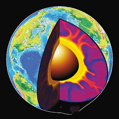 """地球自转 6年出现一个""""减速度"""""""