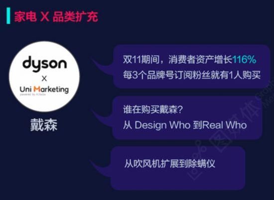 发现奇特新人群 戴森用全域营销做长期消费者运营