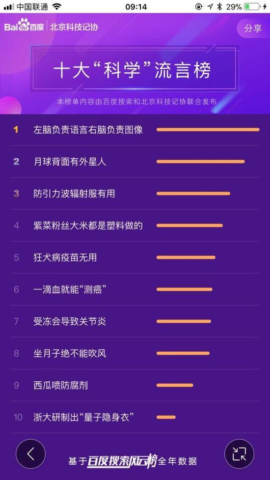 """2017年度十大""""科学""""流言榜"""