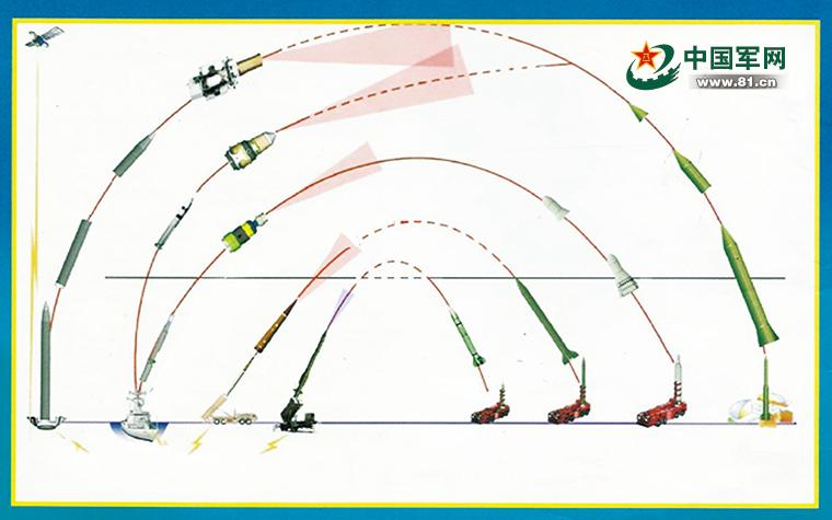 日本引进陆基宙斯盾竟是步步杀机 目标大反导系统