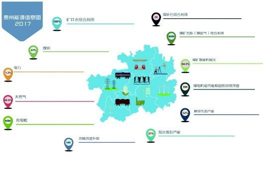 贵州能源工业开启转型升级新征程 维护安全生产稳定