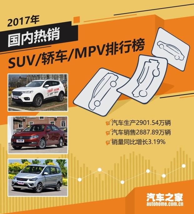 2017年国内热销SUV/轿车/MPV排行榜