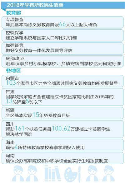 网上娱乐平台大全:城镇挤、乡村弱_新一年中国将如何补好教育短板?