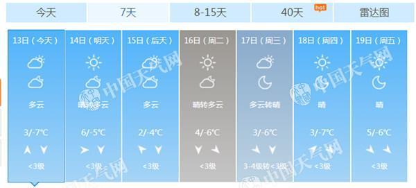 周末北京将继续回温 南部地区有中度霾姜饼溢出程序