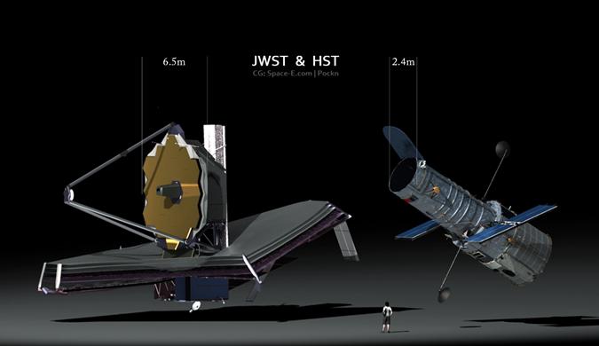 """""""超级哈勃""""世界最大太空望远镜有望明年发射"""