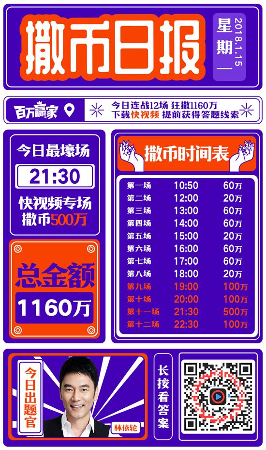 《百万赢家》快视频专场再加码 单场500万刷新最高奖金记录