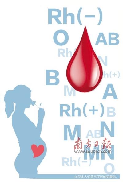 """想生二孩的""""熊猫血""""孕妇该怎么办"""