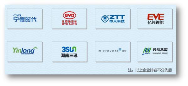 北京赛车公式赢钱方法:今天国际:再度牵手比亚迪_开启新能源智能制造新征程
