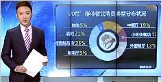 """中国人一年""""吃""""掉3.9万亿 你贡献了多少?"""