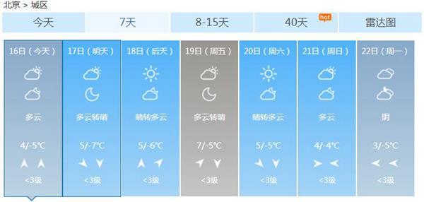 北京大气扩散条件再度转差 明夜冷空气来袭