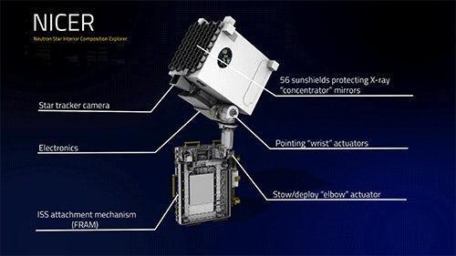 飞出地球没GPS怎么办?脉冲星太空定位精度达5公里