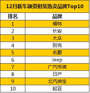 """12月毛豆·新车消费大数据:低消费门槛催生""""四大觉醒"""""""