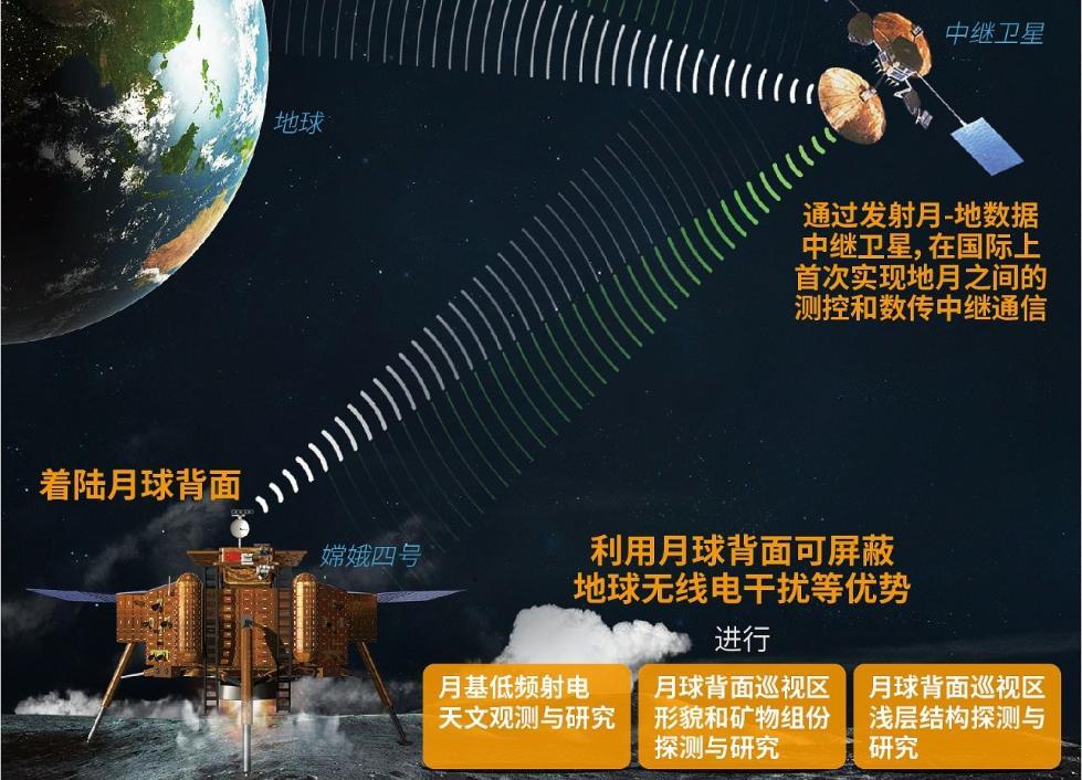 """赌博送彩金的网址大全:中国航天开启""""超级2018""""!今年又有不少大事要发生!"""