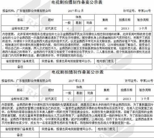 网曝新版《金粉世家》将开拍 侯明昊欧阳娜娜出演