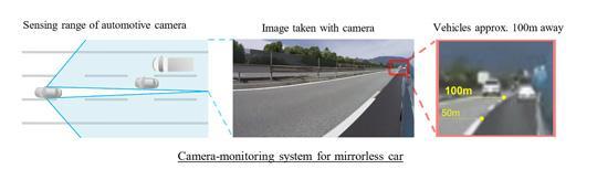 未来汽车可能无后视镜:使用摄像头和AI技术来导航