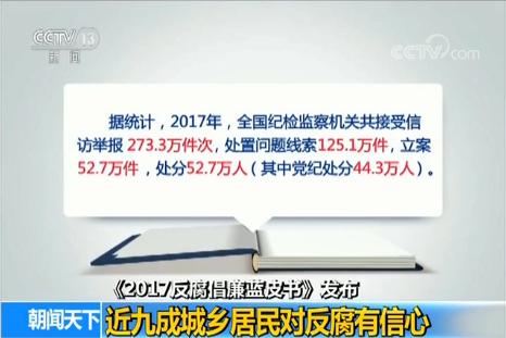 《2017反腐倡廉蓝皮书》发布:近九成城乡居民对反腐有信心
